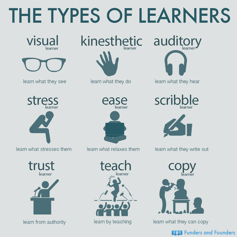 learning_different-types